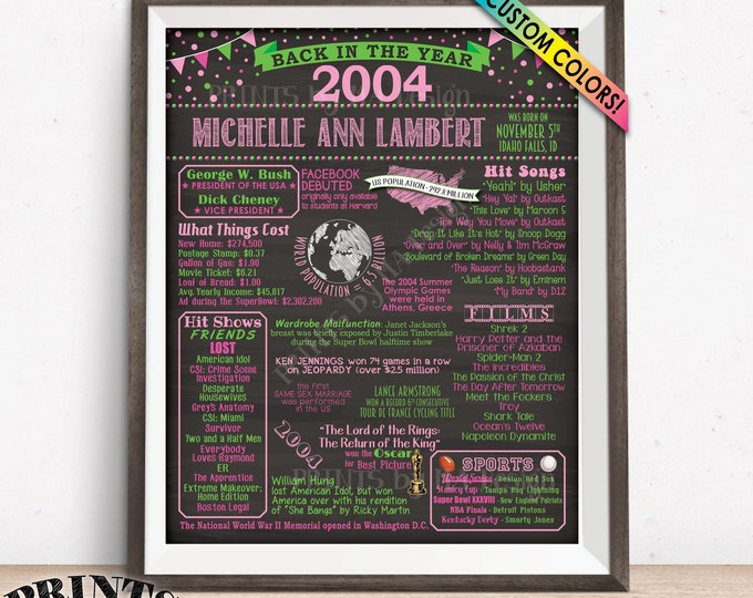 """Back in the Year 2004 Birthday Sign, Flashback to 2004 Poster Board, 2004 Birthday Gift, Custom PRINTABLE 16x20"""" B-day Decoration"""