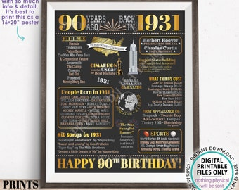 """90th Birthday Poster Board, Back in the Year 1931 Flashback 90 Years Ago B-day Gift, PRINTABLE 16x20"""" Born in 1931 Sign <ID>"""