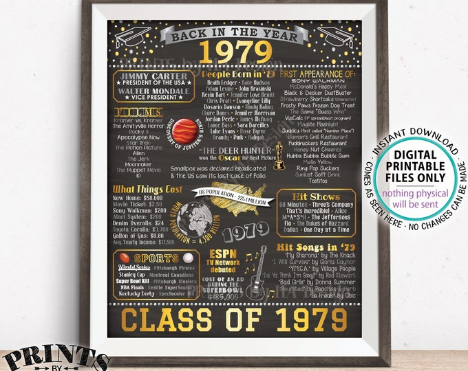 """Class of 1979 Poster, Flashback to 1979 Reunion, Back in 1979 Graduating Class Decoration, PRINTABLE 16x20"""" Sign <ID>"""