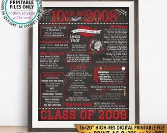 """10 Year Reunion Class of 2008 Reunion Back in 2008 Flashback to 2008 10 Years Ago, Red, PRINTABLE 8x10/16x20"""" Chalkboard Style Sign <ID>"""