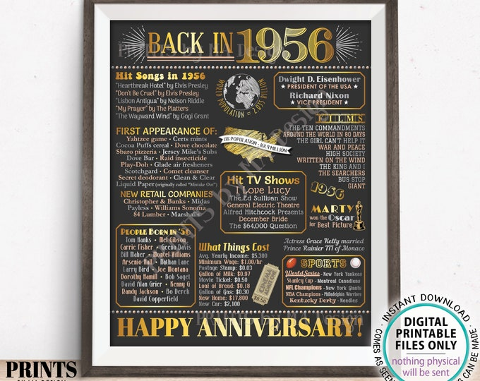 """Back in 1956 Anniversary Poster Board, Flashback to 1956 Anniversary Decor, PRINTABLE 16x20"""" Sign, 1956 Anniversary Gift <ID>"""