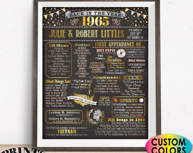 """Anniversary Gift, Back in the Year 1965 Poster, Flashback to 1965 Anniversary Party Decoration, Custom PRINTABLE 16x20"""" Sign"""