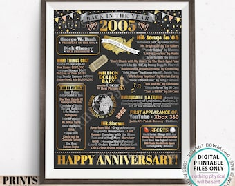 """Back in the Year 2005 Anniversary Sign, Flashback to 2005 Anniversary Decor, Anniversary Gift, PRINTABLE 16x20"""" Poster Board <ID>"""