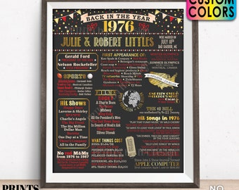 """Back in the Year 1976 Anniversary Sign, 1976 Anniversary Party Decoration, Gift, Custom PRINTABLE 16x20"""" Flashback to 1976 Poster Board"""