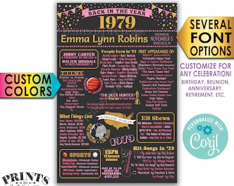 """Back in 1979 Poster, Birthday Anniversary Reunion Retirement, Custom PRINTABLE 24x36"""" 1979 Flashback Sign <Edit Yourself with Corjl>"""