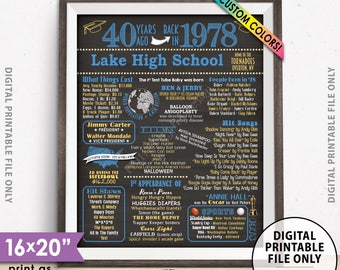 """1978 Reunion Poster, 40th Reunion, Back in 1978 Flashback 40 Years Ago, Class of 1978, Chalkboard Style PRINTABLE 8x10/16x20"""" 1978 Poster"""