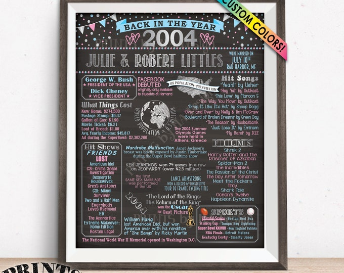 """Back in 2004 Anniversary Poster Board, Flashback to 2004 Anniversary Party Decoration, Gift, Custom PRINTABLE 16x20"""" Sign"""