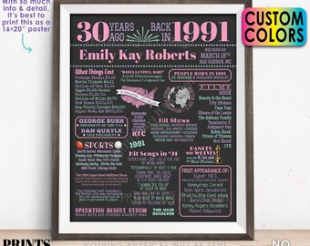"""30th Birthday Poster Board, Back in 1991 Flashback 30 Years Ago B-day Gift, Custom PRINTABLE 16x20"""" Born in 1991 Sign"""