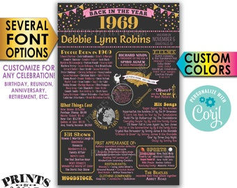 """Back in 1969 Poster, Any Celebration: Birthday Anniversary Reunion, Custom PRINTABLE 24x36"""" 1969 Flashback Sign <Edit Yourself with Corjl>"""
