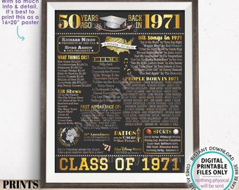 """50th High School Reunion Decoration, Class of 1971 Graduated 50 Years Ago, Back in the Year 1971 Poster Board, PRINTABLE 16x20"""" Sign <ID>"""