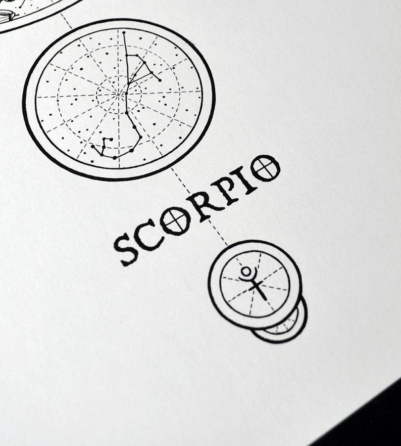 Krebs-Frau datiert Scorpio-Mann