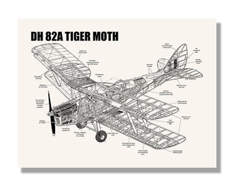 North american p 51d mustang official aviation cutaway by dh 82a tiger moth official aviation cutaway by mike badrocke blueprint style screen print hand made wall art in multiple colors malvernweather Images