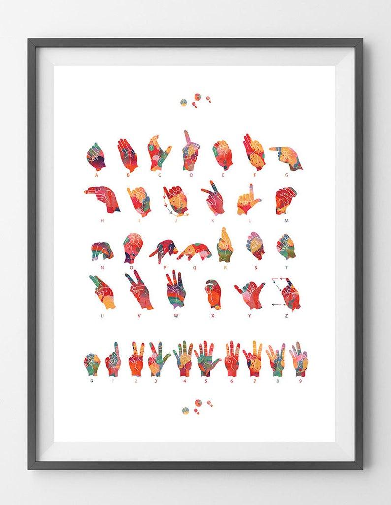 Fingerspelling Print Audiology art ASL Manual Alphabet watercolor Sign Language Alphabet Watercolor Print American Sign Language Poster