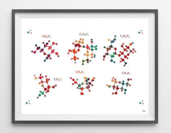 Zucker Verbindungen Aquarell Druck Kohlenhydrate Chemische Formel Plakat Molekularstruktur Des Allgemeinen Kohlenhydrate Biologie Kunst Wand Dekor