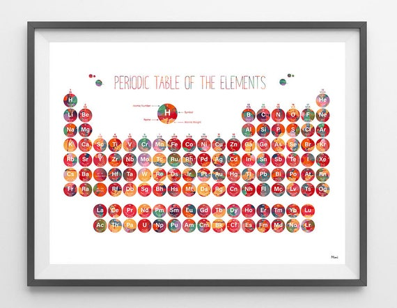 Periodic Table Of The Elements Watercolor Print Science Art Etsy