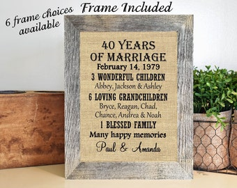 0551d218734ad FRAMED Personalized 40th Wedding Anniversary 40th Anniversary Gifts 40th Wedding  Anniversary Gifts 40 years of Marriage Gift for parents
