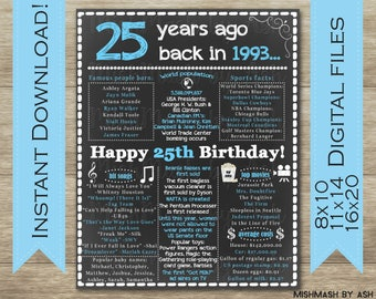 25th Birthday Gift Sign Poster 1993 Back In Decorations