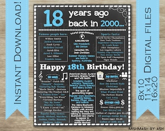 18th Birthday Gift Boy For Him Sign Back In 2000 Happy Decor