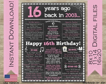 16th Birthday Gift Girl For Her Sign Sweet Decor Happy Pink