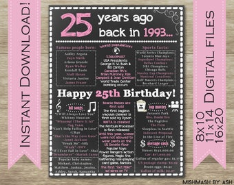 25th Birthday Gift Sign For Her Happy 25 Years Ago Decorations Back In 1993