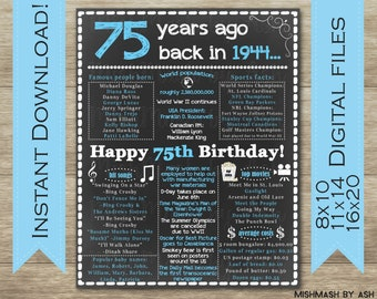 75th Birthday For Him Back In 1944 Happy Sign Decor Poster