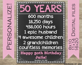 50 Years Sign 1968 Birthday Ago Happy 50th Gift For Her Mom