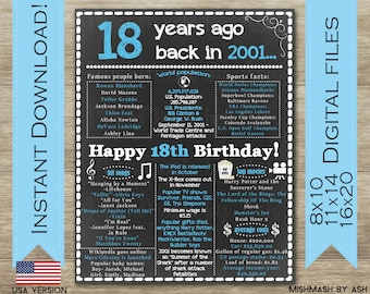 18th Birthday Gift Boy For Him Sign Back In 2001 Happy Decor