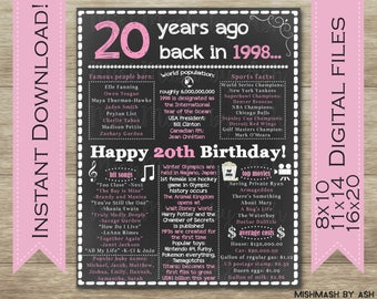 20th Birthday Gift For Her Decorations 1998 Sign Back In Poster Happy