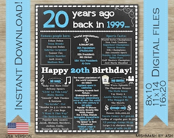 20th Birthday Gift For Him Decorations 1999 Sign Back In Poster Happy