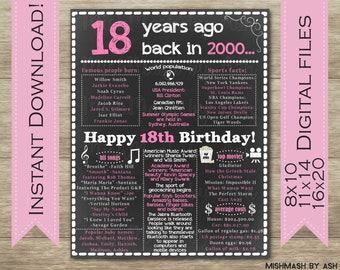 18th Birthday Gift Girl For Her Sign Back In 2000 Happy Decor