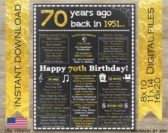 70th Birthday Poster 1949 birthday Customized Digital File Black Gold Confetti Seventy Years Old 70th birthday her 70th
