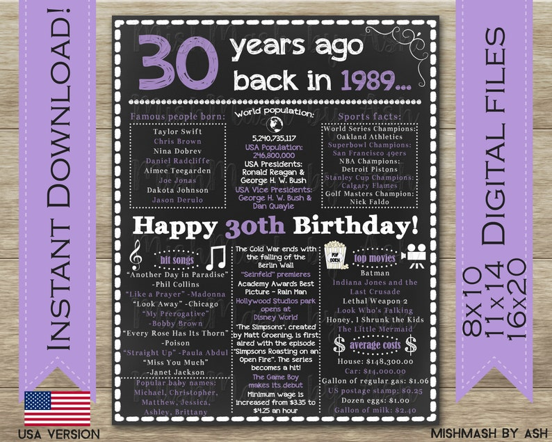 30th Birthday Party Decorations 1989 Sign Back In