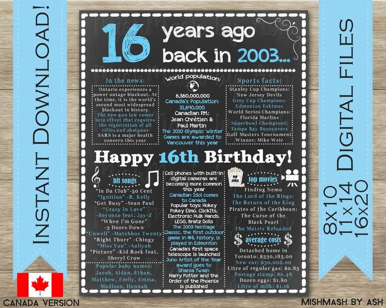 16e Verjaardag Cadeau Jongen 16e Verjaardag Voor Hem 16e Etsy