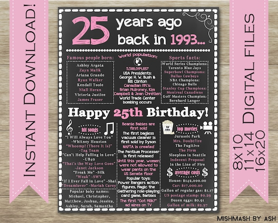 25th Birthday Gift Sign For Her