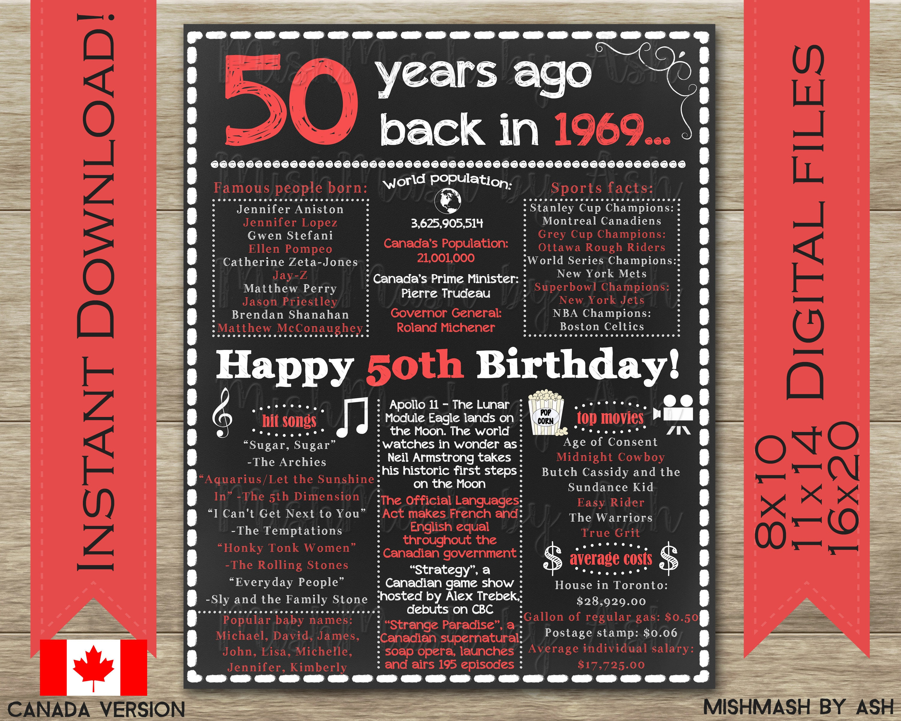 50th Birthday For Him Her 1969 Canada