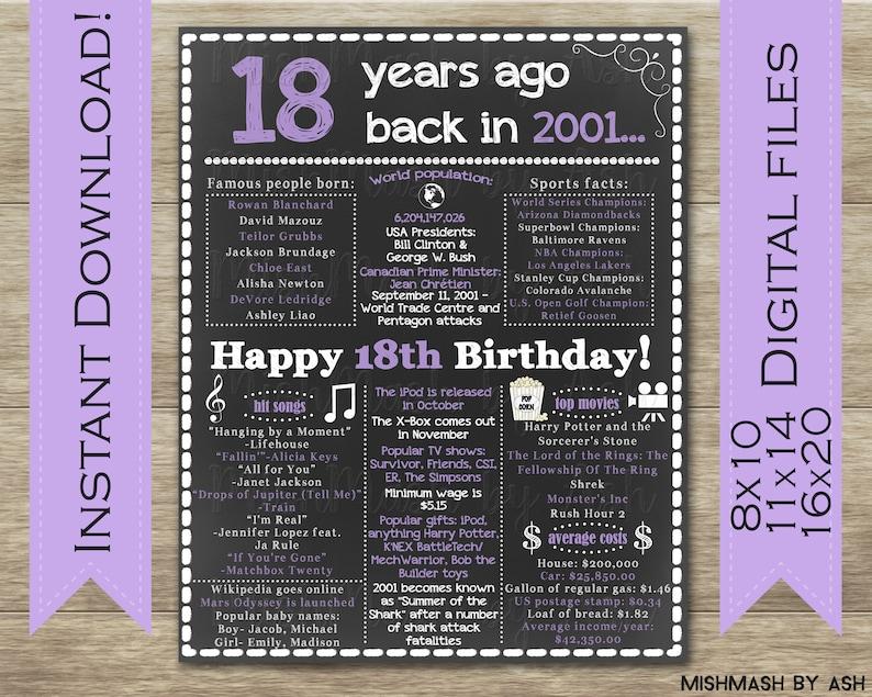 96 18th Birthday Decorations Purple