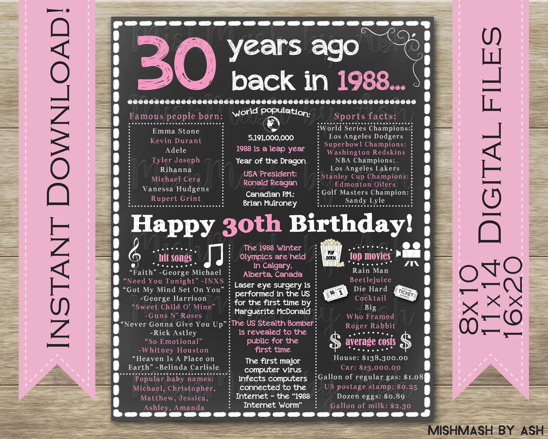 30. Geburtstag für sie 1988 Geburtstag Schild 1988 30. | Etsy