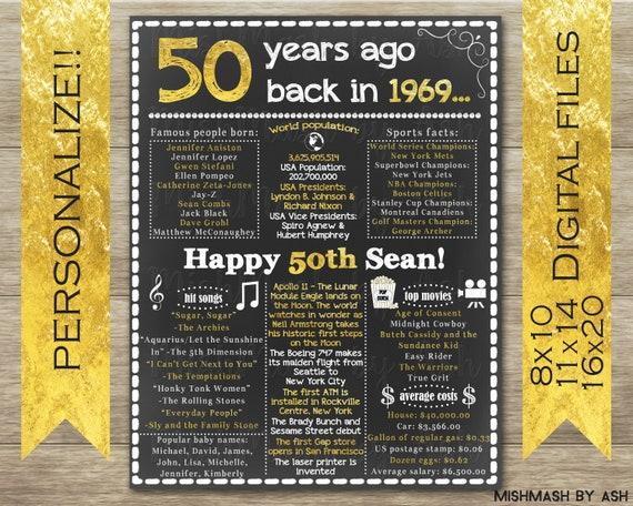 50th Birthday Chalkboard Sign 1969 Back In