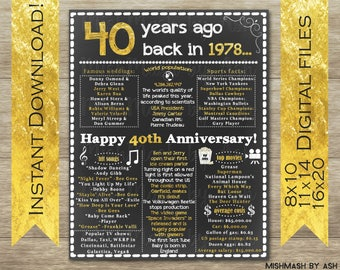 40th Anniversary Gift, 40th Anniversary Sign, 40 Wedding Anniversary, Back in 1978, Happy 40th Anniversary 40th Anniversary Party Decoration