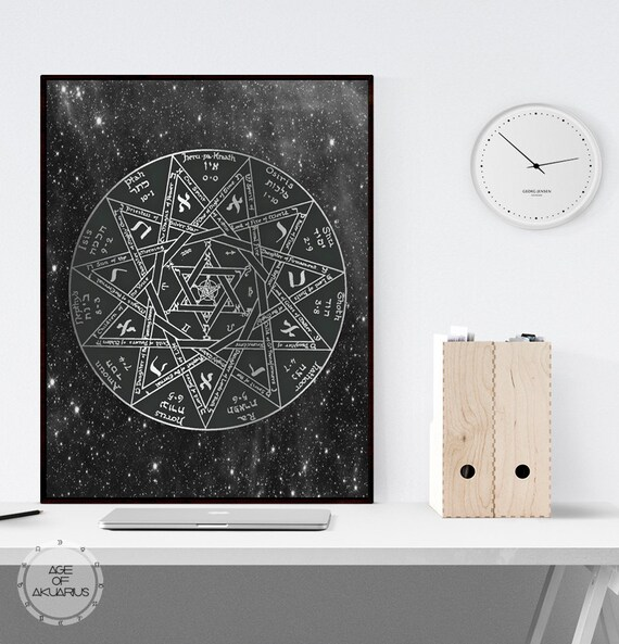 Egyptian Alchemy Symbol Digital Download Print Ancient Etsy