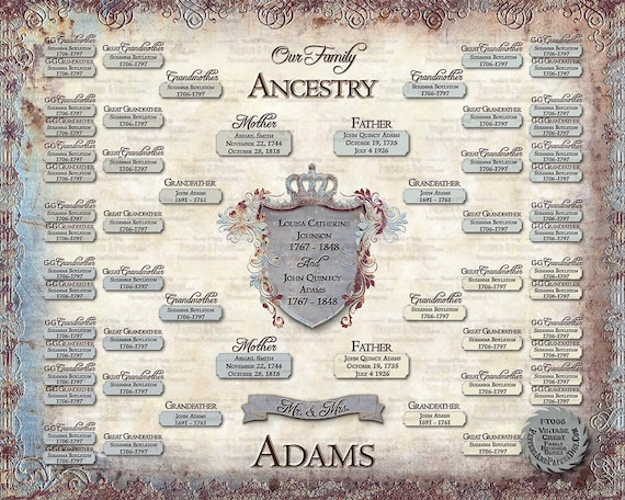 Family Tree, YOU PRINT, Poster Template, Ancestry Gift, 16x20 Genealogy Chart - FT066 Vintage Crest