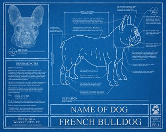 Pick Your Breed - Personalized Dog Blueprint - Dog Lover Gift