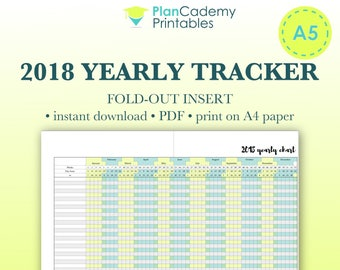 2018 YEARLY TRACKER | A5 size Filofax inserts  | fold out | disc bound planner | undated | instant download