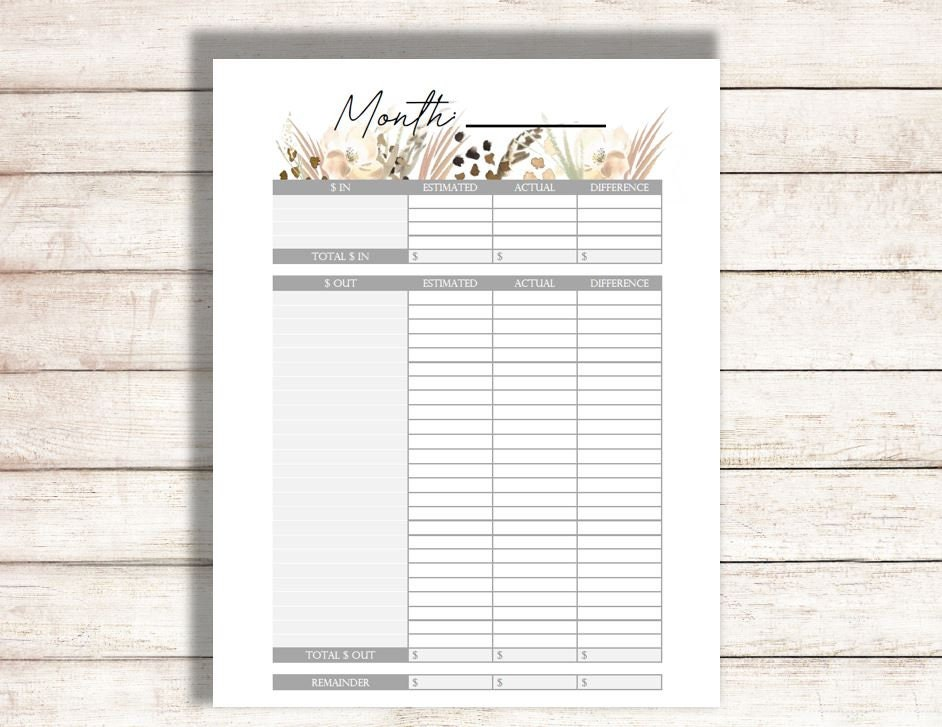 image regarding Monthly Budget Printable titled Editable price range planner, Editable month-to-month price range printable