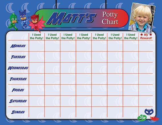 Pj Masks Potty Chart Potty Training Chart Potty Reward Etsy