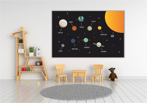 graphic relating to Printable Mural titled printable mural english planets, sunlight approach planets, process sun print, nursery decor, planets print, wall artwork decor, 59x38 inches