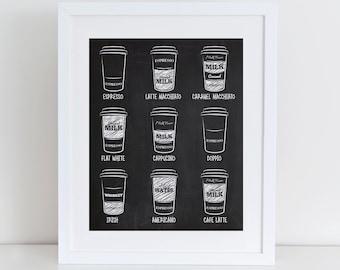 Kaffee Arten Druck Kaffee Poster Wohnkultur Küche Dekor