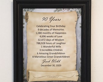 90th Birthday Gift Idea Framed Born In 1929 Gifts For Him Her Party Decor 90 Years Old