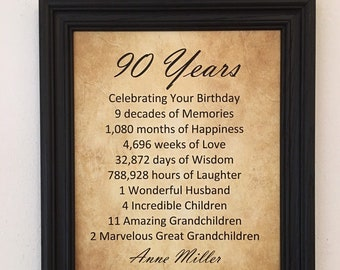 90th Birthday Gift Frame Included Party Decorations 1929 Gifts Happy Ideas