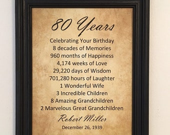 80th Birthday Gift Frame Included Party Decorations 1939 Gifts Happy Ideas